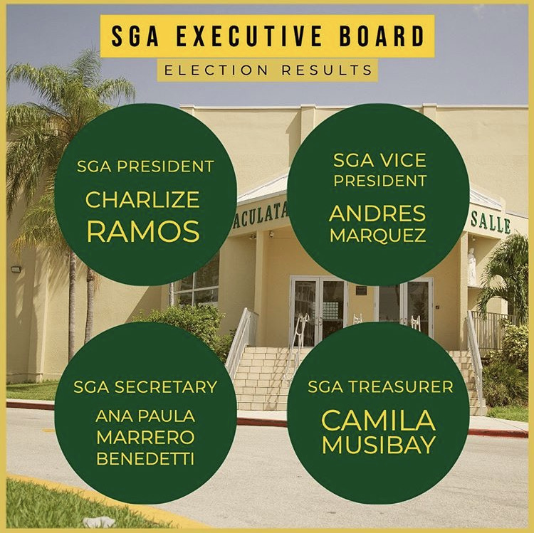 Executive Board Elections Results are In!