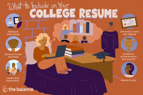 Guide To Writing Your College Resume